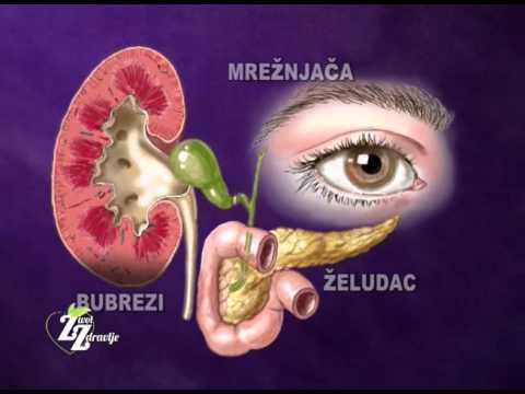 ace inhibitori za liječenje hipertenzije
