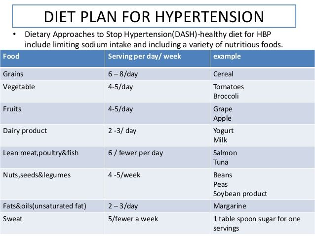 1 dijeta hipertenzije liječenje hipertenzije žive zdravo