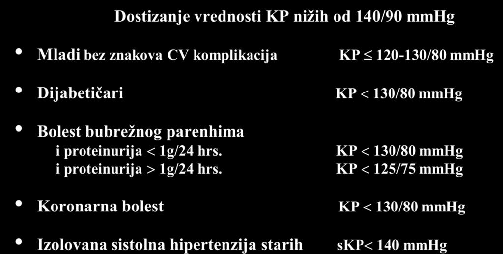 hipertenzija muškarci žene