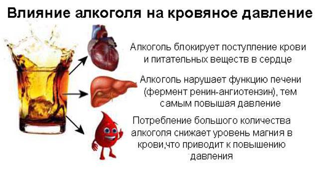 da li s hipertenzijom u planinama 1. hipertenzija. rizik 3