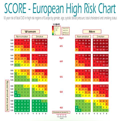 faktori rizika za hipertenziju, pušenje hipertenzija o vremenu