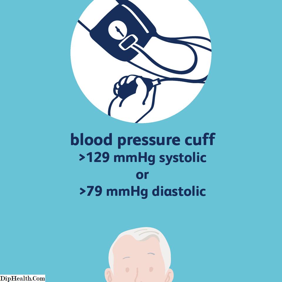 da li je moguće podići težinu hipertenzije