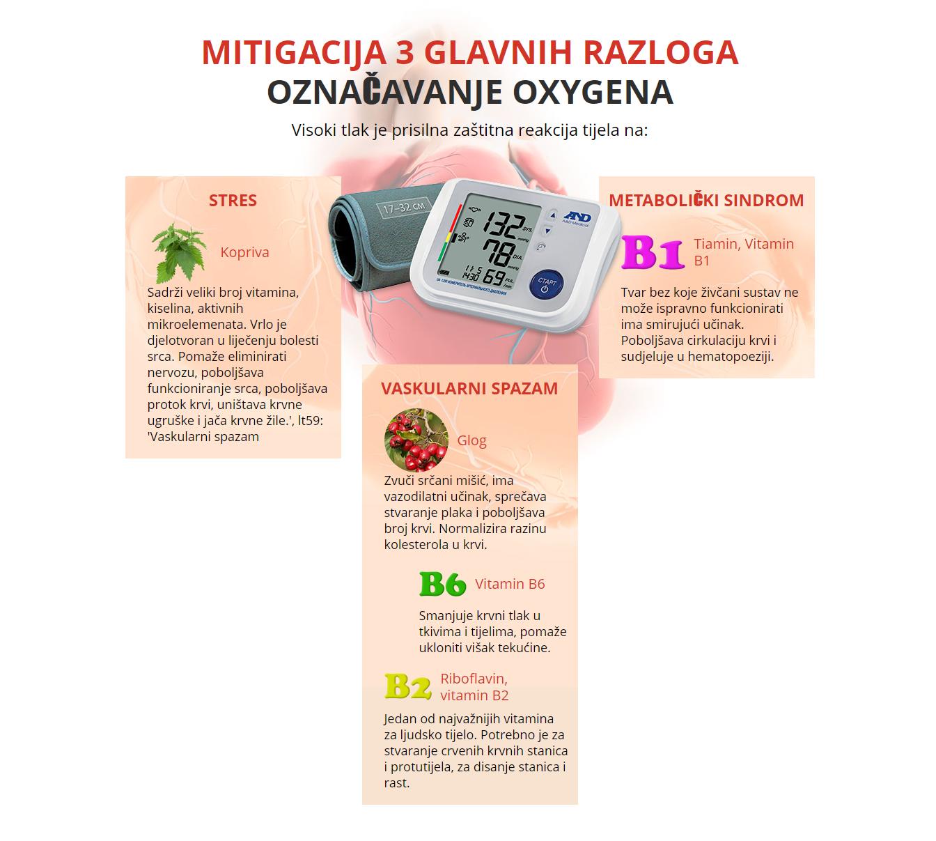 u liječenju hipertenzije lijeka