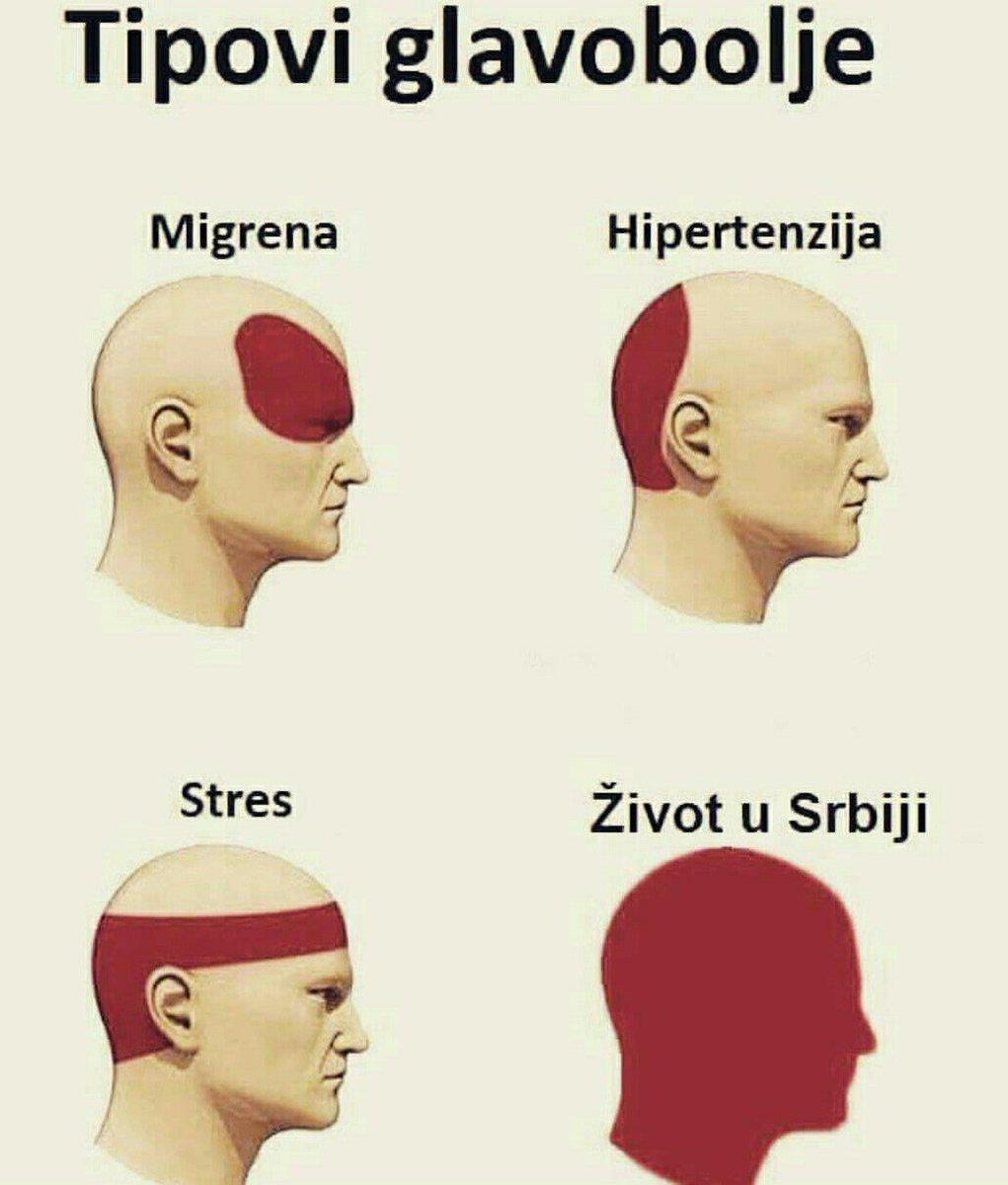 simptomi hipertenzija glavobolja