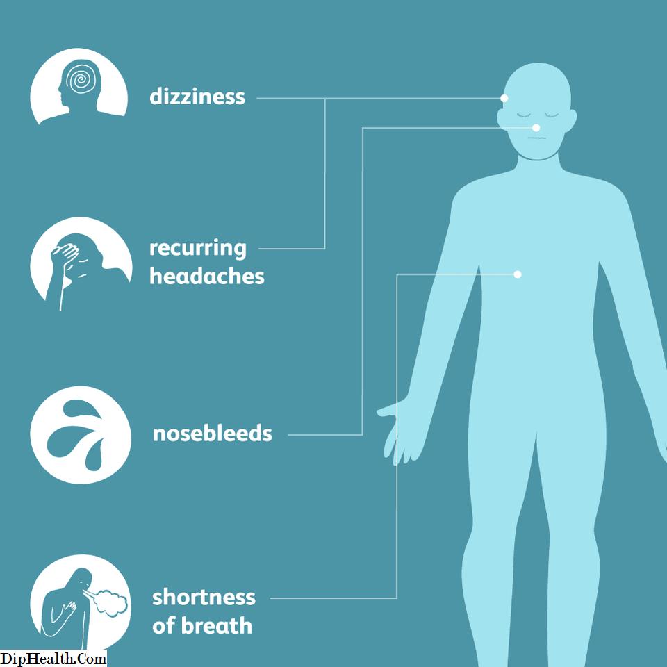 što lijekovi piju u hipertenziji