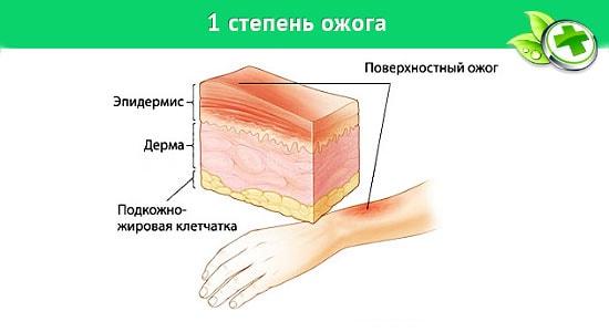 tablet pojava hipertenzije