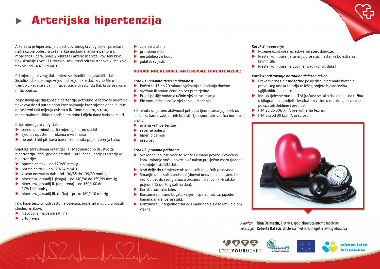 hipertenzija, prestanak pušenja hipertenzija podrigivanje