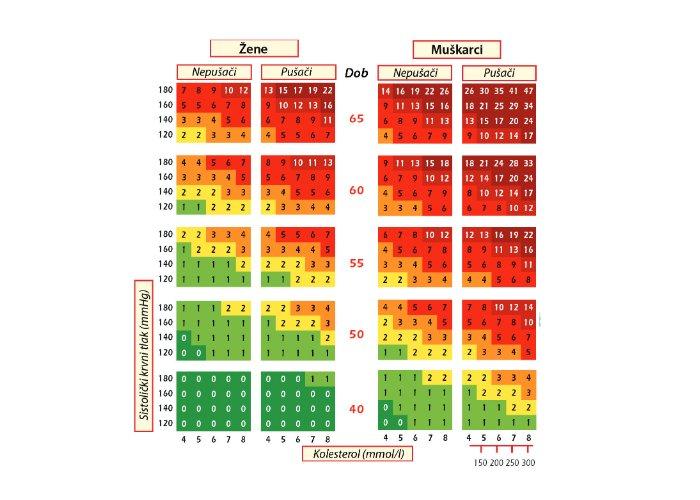 ostavi atrija hipertenzija je ono što je izbornik prehrana u hipertenzija stupnja 2