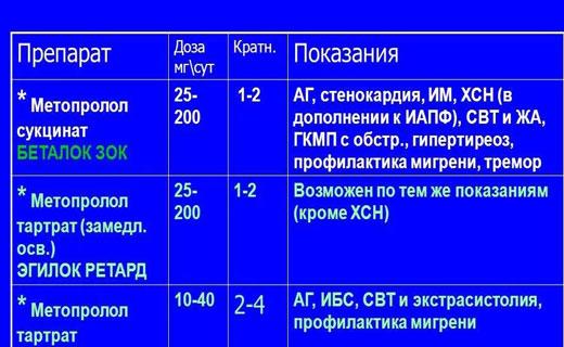 hipertenzija cijena liječenje hipertenzija 5 tinkture