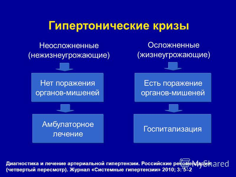 liječenje hipertenzije 3 stupnjeva lijekova