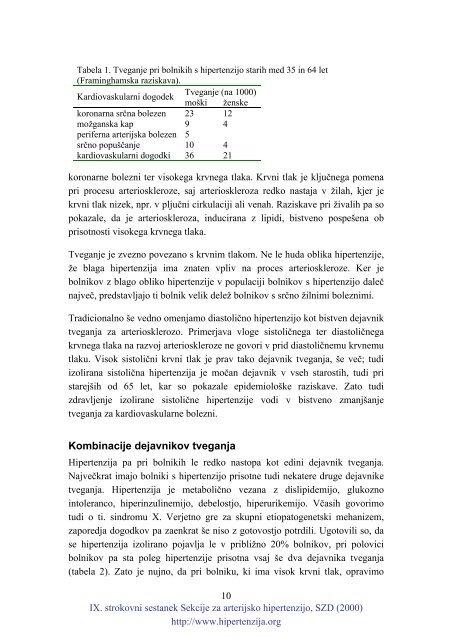 Taijiquan nuo hipertenzijos