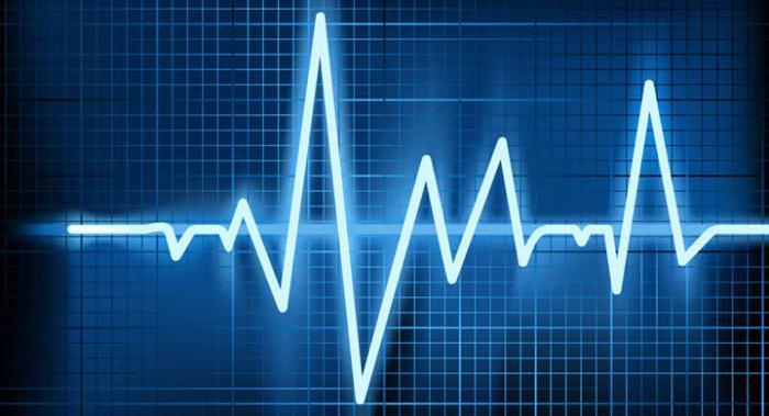 aritmije i hipertenzije od opasne