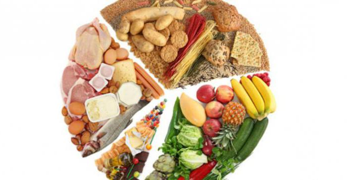 uravnotežena prehrana za hipertenziju vazodilatatori za hipertenziju injekcije