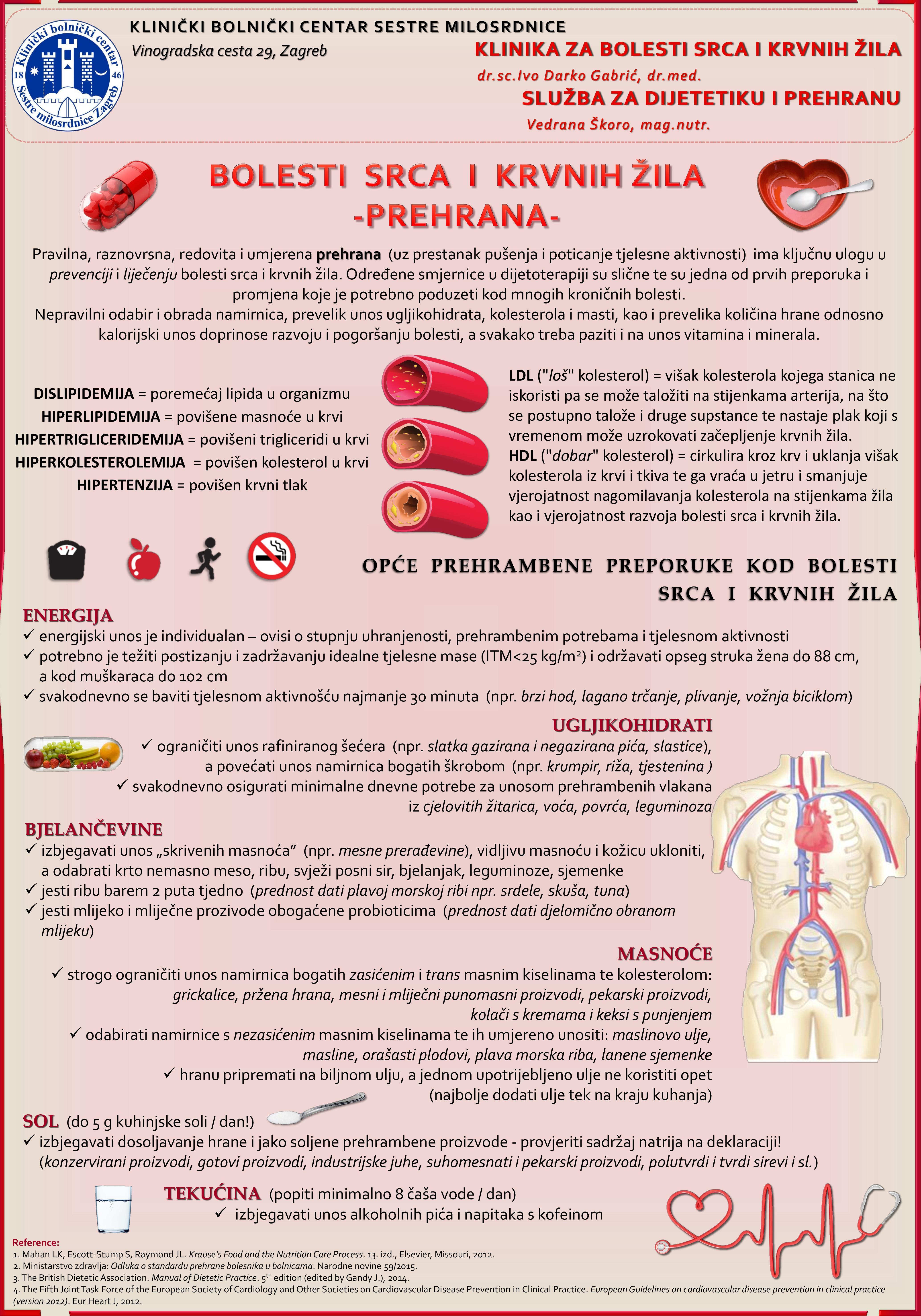 hipertenzija, kolesterol hipertenzije, koji se često