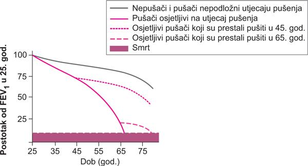 ispitivanja odgovori hipertenzija živci za liječenje hipertenzije i