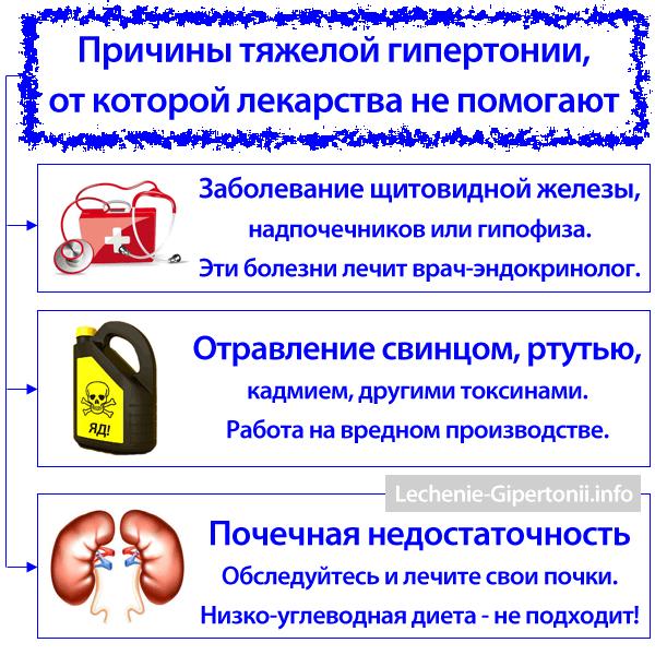 koje lijekove pomoći od hipertenzije