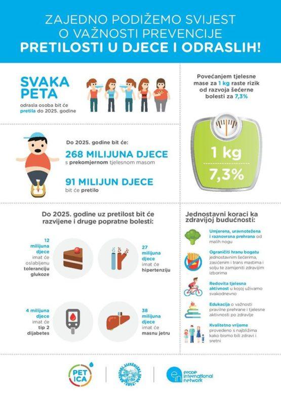 izbornik za tjedan dana za hipertenziju pretilosti prehrana za hipertenziju 1 stupanj