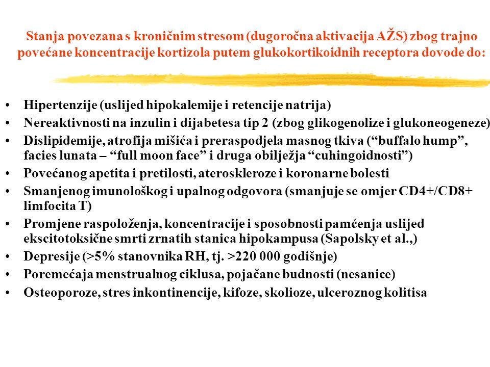 izop hipertenzije
