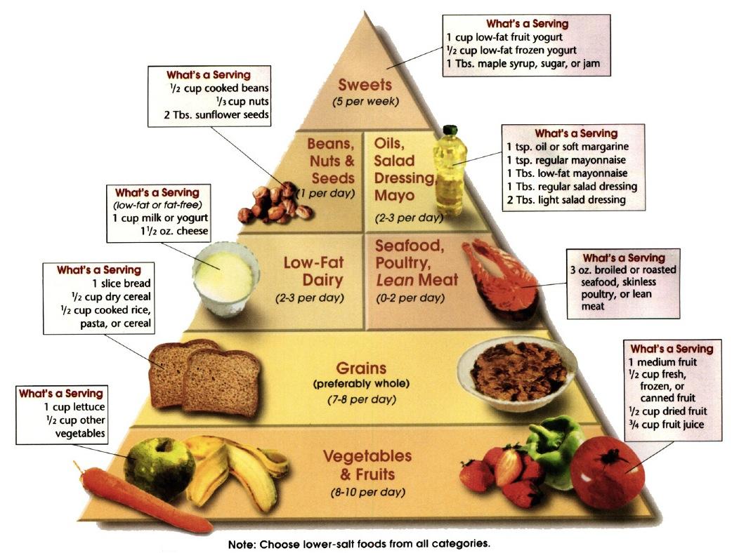 recepti za prehranu za hipertenziju