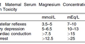 magnezij hipertenzije intramuskularno