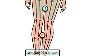 limfna drenaža za hipertenziju