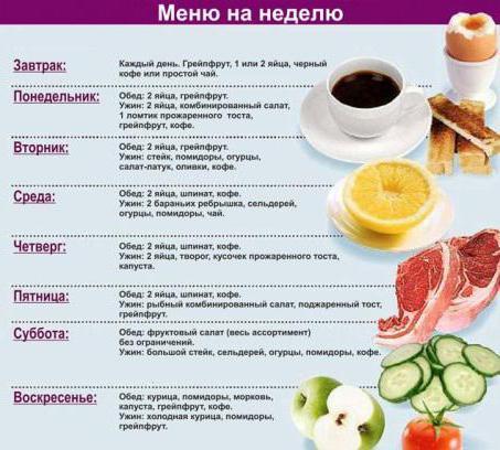 ducane hipertenzija ishrana