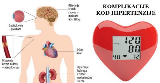 hipertenzije, koronarne srčane bolesti liječenje asimptomatski hipertenzija