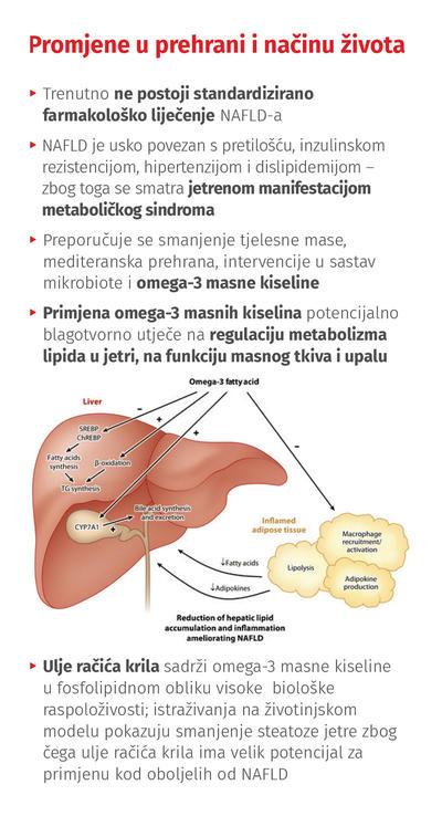 liječenje hipertenzije s bolestima jetre lijek za visoki krvni tlak, bez strana