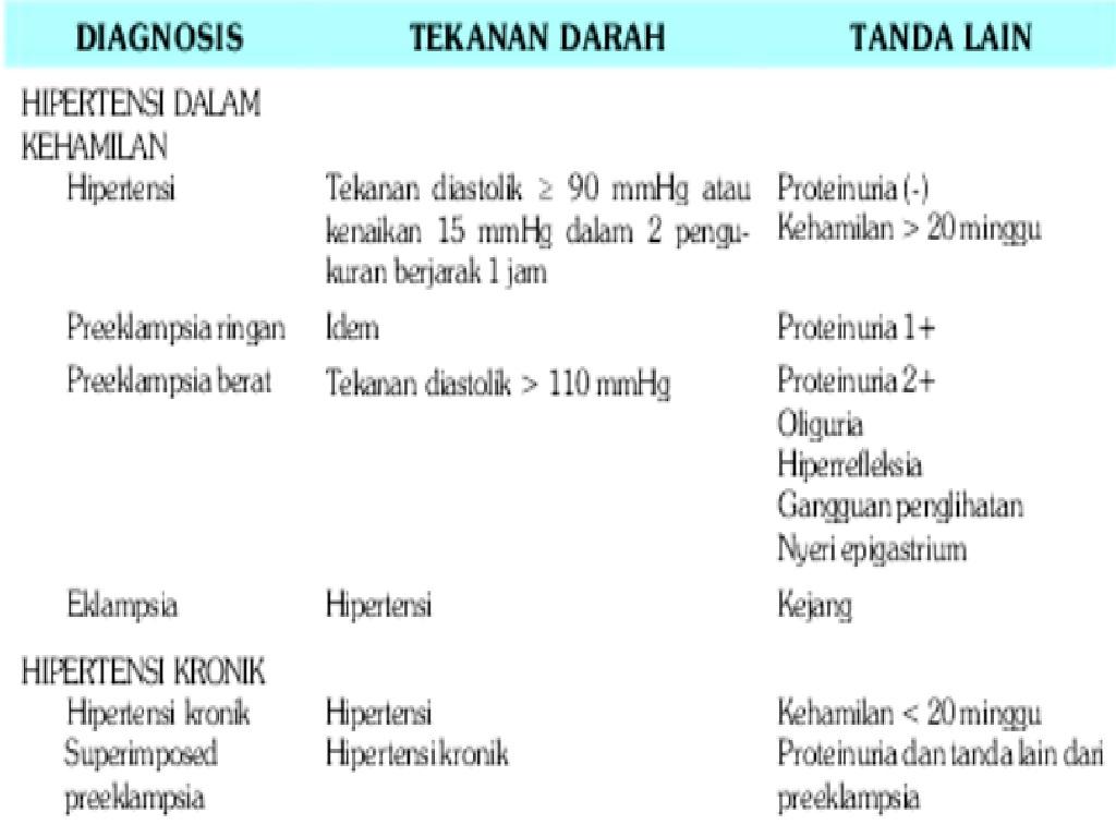 Kako izgleda hipertenzija na EKG