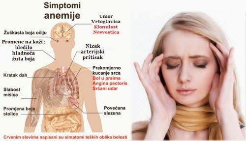 snaga hipertenzija ishrana hipertenzija liječenje concor