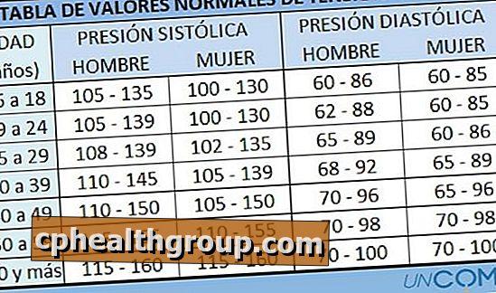 tablica proizvodi za hipertenziju