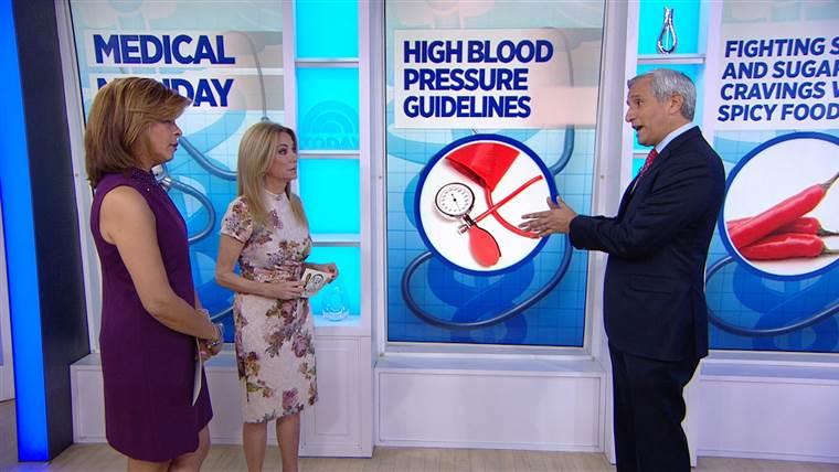 mamurluk s hipertenzijom