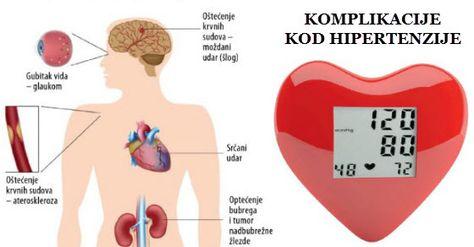 simptomi hipertenzije hipertenzije moderna droga tretman hipertenzije