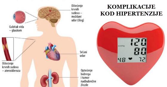 kako se osloboditi boli u srcu i hipertenzije