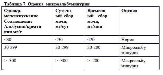 anemija su hipertenzija)