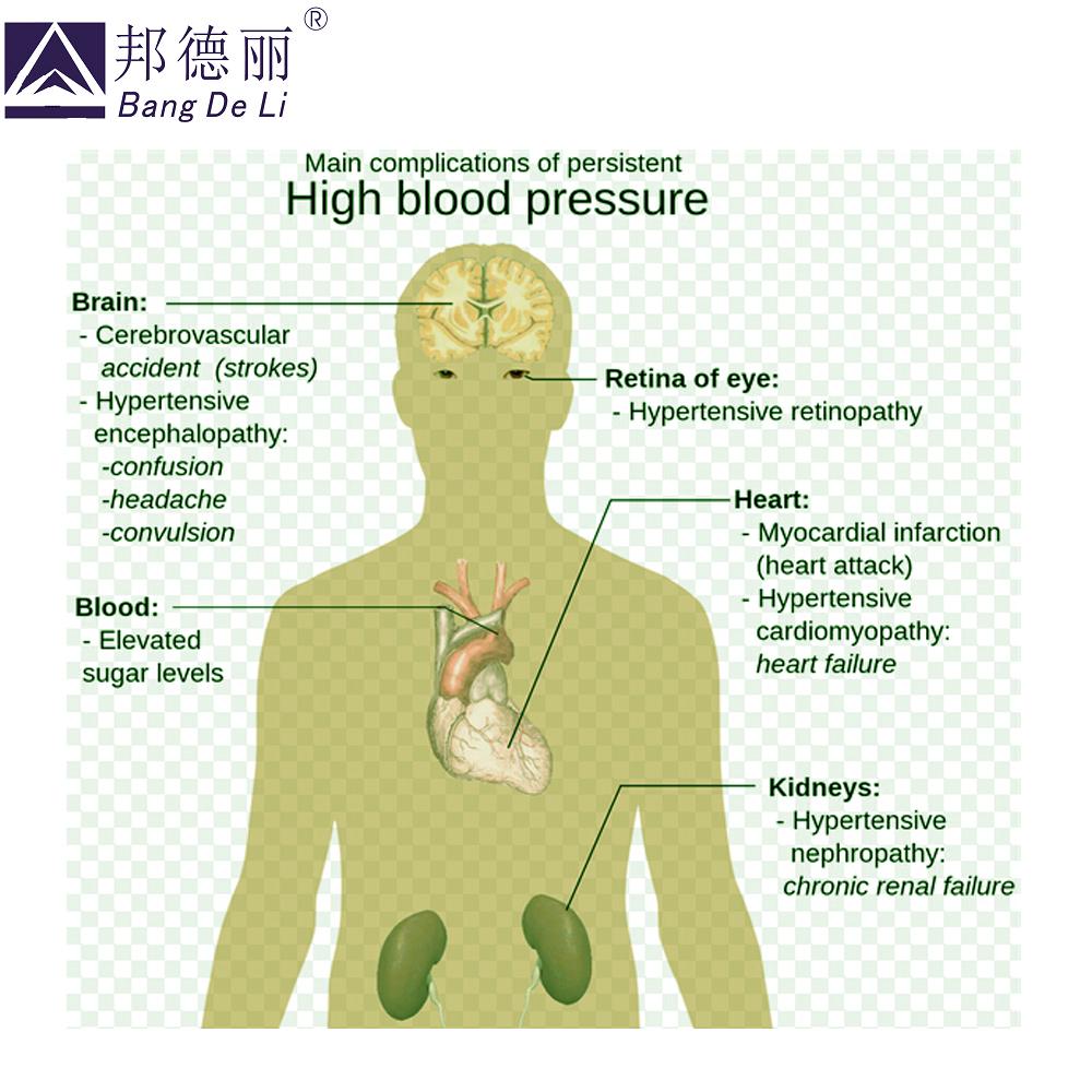 astragalus u liječenju hipertenzije prevencija hipertenzije valjka