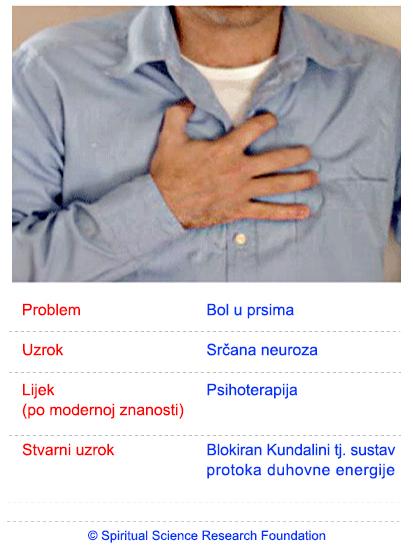 duhovni uzrok hipertenzije lijekovi u sistoličkom hipertenzijom