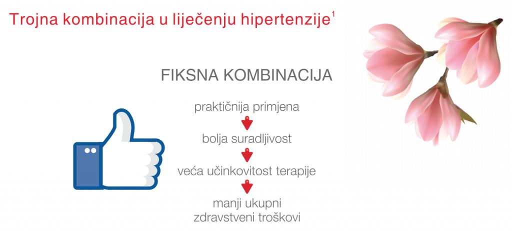 liječenje hipertenzije u simferopol