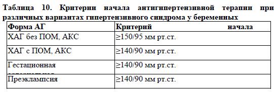 hipertenzija kazahstanski ruski vruće bol od hipertenzije