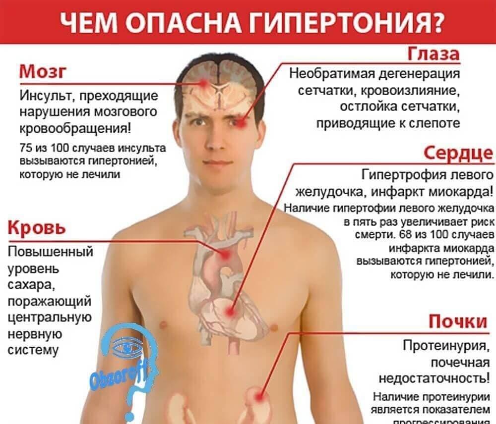 lijekovi za poboljšanje vaskularne hipertenzija stanje